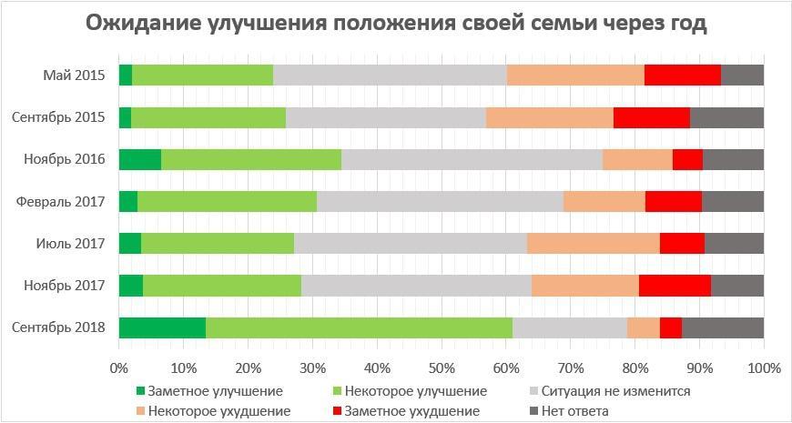 оценка обществом положения занимаемого конкретным лицом номер оператора хоум кредит банка бесплатный москва